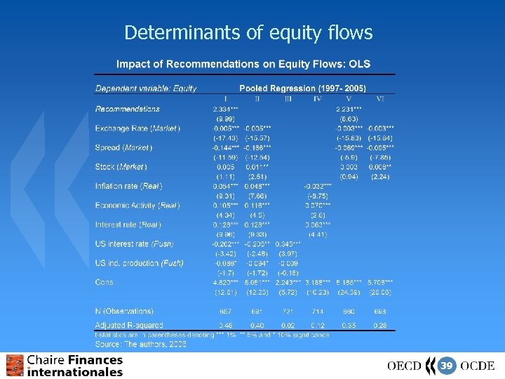 Determinants of equity flows 39