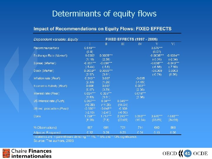 Determinants of equity flows 41