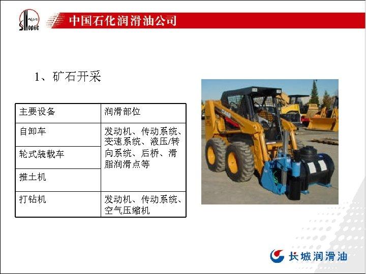 1、矿石开采 主要设备 润滑部位 自卸车 发动机、传动系统、 变速系统、液压/转 向系统、后桥、滑 脂润滑点等 轮式装载车 推土机 打钻机 发动机、传动系统、 空气压缩机