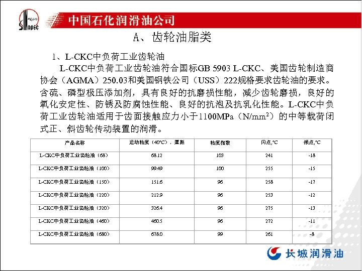 A、齿轮油脂类 1、L-CKC中负荷 业齿轮油 L-CKC中负荷 业齿轮油符合国标GB 5903 L-CKC、美国齿轮制造商 协会(AGMA)250. 03和美国钢铁公司(USS)222规格要求齿轮油的要求。 含硫、磷型极压添加剂,具有良好的抗磨损性能,减少齿轮磨损,良好的 氧化安定性、防锈及防腐蚀性能、良好的抗泡及抗乳化性能。L-CKC中负 荷 业齿轮油适用于齿面接触应力小于1100 MPa(N/mm