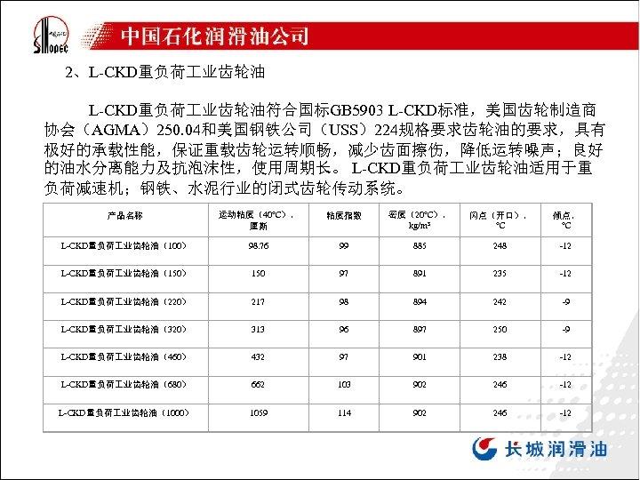 2、L-CKD重负荷 业齿轮油 L-CKD重负荷 业齿轮油符合国标GB 5903 L-CKD标准,美国齿轮制造商 协会(AGMA)250. 04和美国钢铁公司(USS)224规格要求齿轮油的要求,具有 极好的承载性能,保证重载齿轮运转顺畅,减少齿面擦伤,降低运转噪声;良好 的油水分离能力及抗泡沫性,使用周期长。 L-CKD重负荷 业齿轮油适用于重 负荷减速机;钢铁、水泥行业的闭式齿轮传动系统。 产品名称