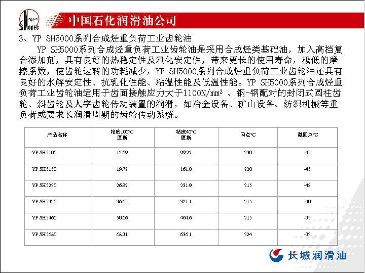 3、YP SH 5000系列合成烃重负荷 业齿轮油是采用合成烃类基础油,加入高档复 合添加剂,具有良好的热稳定性及氧化安定性,带来更长的使用寿命,极低的摩 擦系数,使齿轮运转的功耗减少,YP SH 5000系列合成烃重负荷 业齿轮油还具有 良好的水解安定性、抗乳化性能、粘温性能及低温性能。YP SH 5000系列合成烃重 负荷 业齿轮油适用于齿面接触应力大于1100