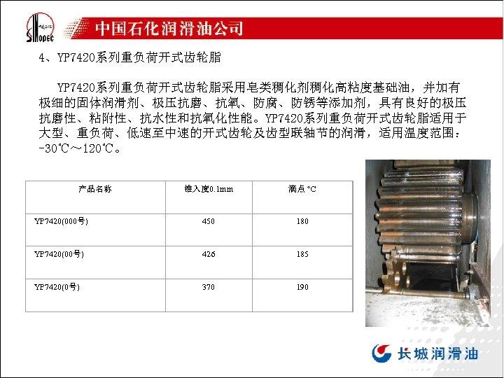 4、YP 7420系列重负荷开式齿轮脂采用皂类稠化剂稠化高粘度基础油,并加有 极细的固体润滑剂、极压抗磨、抗氧、防腐、防锈等添加剂,具有良好的极压 抗磨性、粘附性、抗水性和抗氧化性能。YP 7420系列重负荷开式齿轮脂适用于 大型、重负荷、低速至中速的开式齿轮及齿型联轴节的润滑,适用温度范围: -30℃~ 120℃。 锥入度 0. 1 mm 滴点 ℃