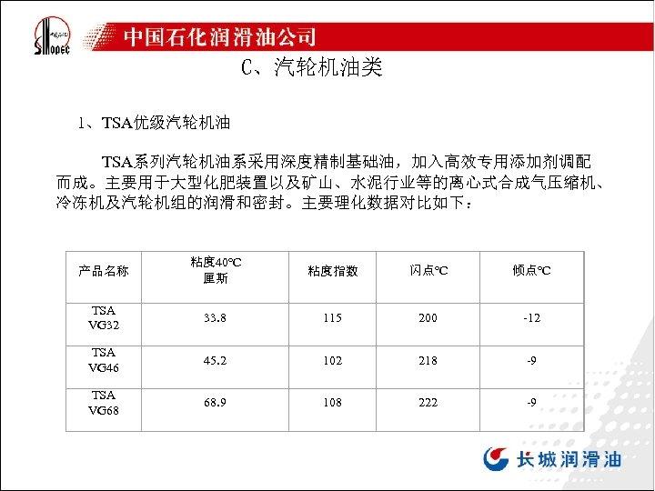 C、汽轮机油类 1、TSA优级汽轮机油 TSA系列汽轮机油系采用深度精制基础油,加入高效专用添加剂调配 而成。主要用于大型化肥装置以及矿山、水泥行业等的离心式合成气压缩机、 冷冻机及汽轮机组的润滑和密封。主要理化数据对比如下: 产品名称 粘度 40℃ 厘斯 粘度指数 闪点℃ 倾点℃ TSA VG