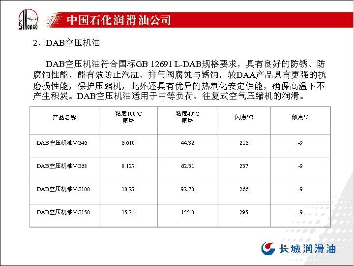 2、DAB空压机油 DAB空压机油符合国标GB 12691 L-DAB规格要求,具有良好的防锈、防 腐蚀性能,能有效防止汽缸、排气阀腐蚀与锈蚀,较DAA产品具有更强的抗 磨损性能,保护压缩机,此外还具有优异的热氧化安定性能,确保高温下不 产生积炭。DAB空压机油适用于中等负荷、往复式空气压缩机的润滑。 粘度 100℃ 厘斯 粘度 40℃ 厘斯 闪点℃