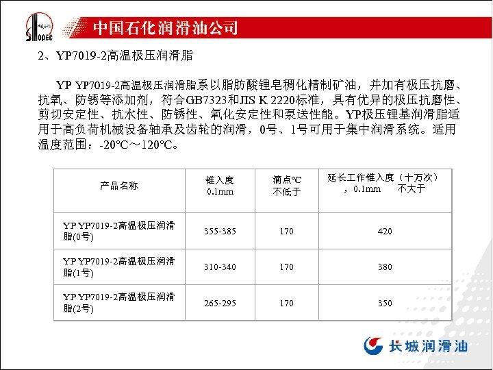 2、YP 7019 -2高温极压润滑脂 YP YP 7019 -2高温极压润滑脂系以脂肪酸锂皂稠化精制矿油,并加有极压抗磨、 抗氧、防锈等添加剂,符合GB 7323和JIS K 2220标准,具有优异的极压抗磨性、 剪切安定性、抗水性、防锈性、氧化安定性和泵送性能。YP极压锂基润滑脂适 用于高负荷机械设备轴承及齿轮的润滑,0号、1号可用于集中润滑系统。适用 温度范围:-20℃~