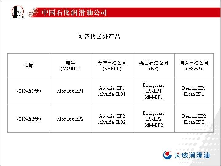 可替代国外产品 长城 7019 -2(1号) 7019 -2(2号) 美孚 (MOBIL) 壳牌石油公司 (SHELL) 英国石油公司 (BP) 埃索石油公司 (ESSO)