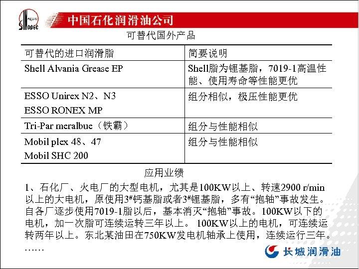 可替代国外产品 可替代的进口润滑脂 Shell Alvania Grease EP 简要说明 Shell脂为锂基脂,7019 -1高温性 能、使用寿命等性能更优 ESSO Unirex N 2、N