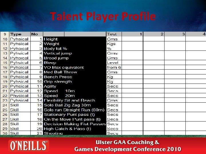 Talent Player Profile