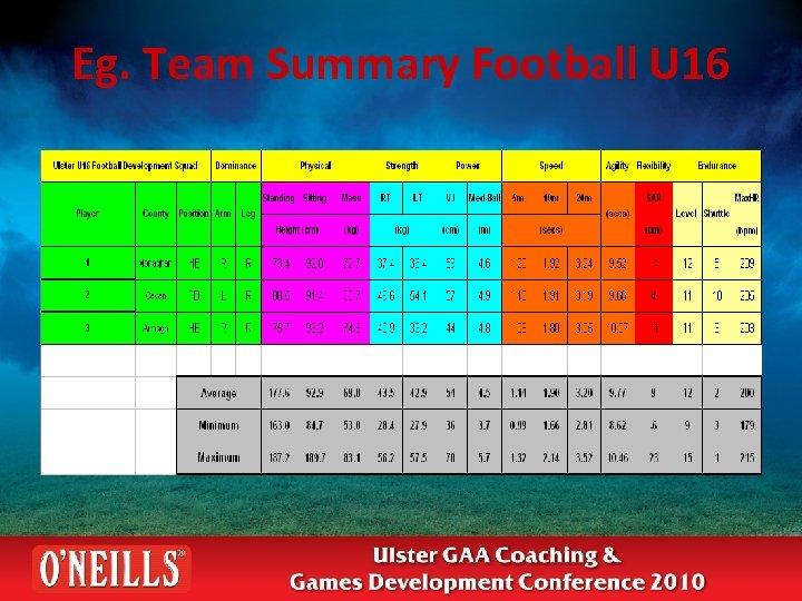 Eg. Team Summary Football U 16