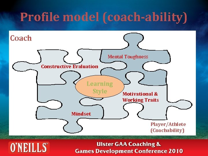 Profile model (coach-ability) Coach Mental Toughness Constructive Evaluation Learning Style Motivational & Working Traits