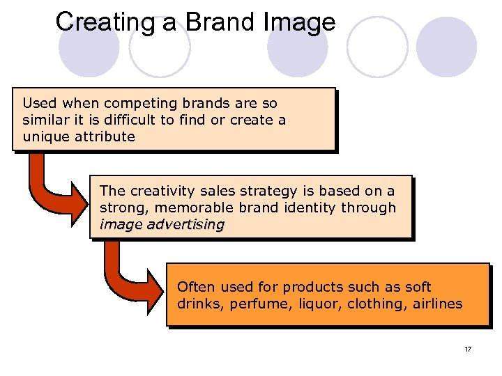 Creating a Brand Image Used when competing brands are so similar it is difficult