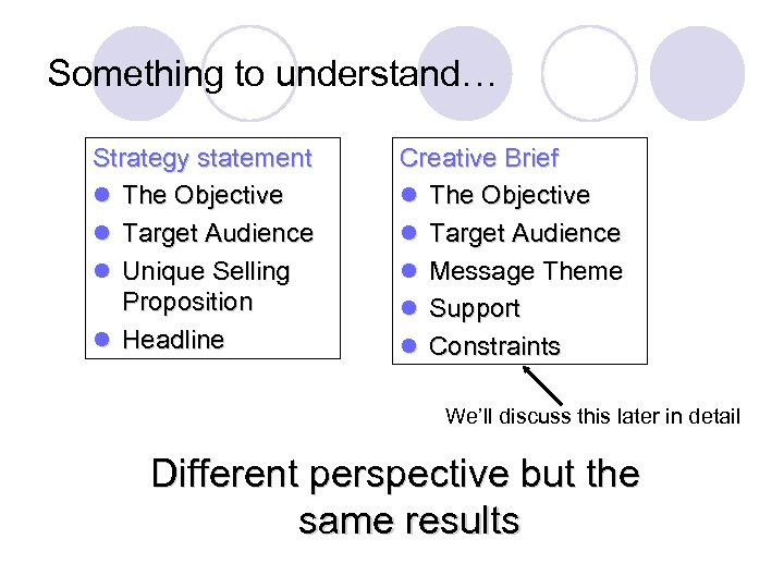 Something to understand… Strategy statement l The Objective l Target Audience l Unique Selling