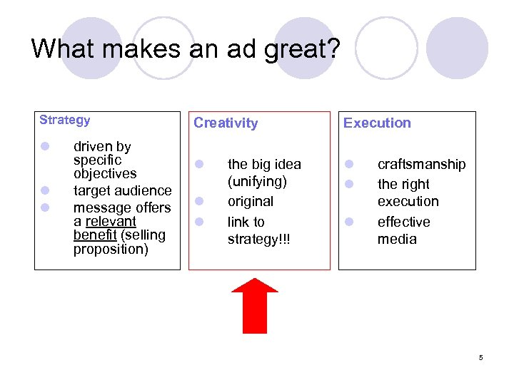 What makes an ad great? Strategy l l l driven by specific objectives target