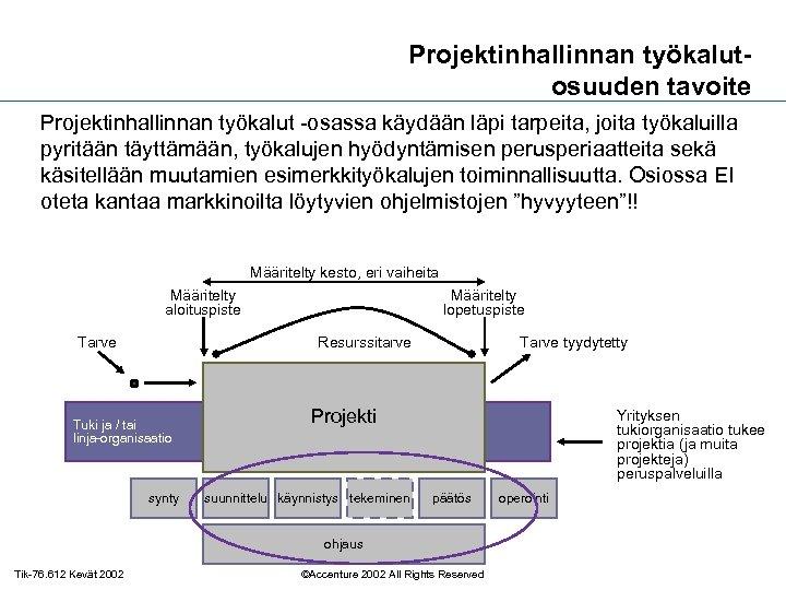 Projektinhallinnan työkalutosuuden tavoite Projektinhallinnan työkalut -osassa käydään läpi tarpeita, joita työkaluilla pyritään täyttämään, työkalujen