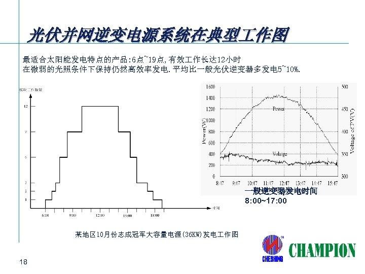 光伏并网逆变电源系统在典型 作图 最适合太阳能发电特点的产品: 6点~19点, 有效 作长达 12小时 在微弱的光照条件下保持仍然高效率发电. 平均比一般光伏逆变器多发电 5~10%. 一般逆变器发电时间 8: 00~17: 00