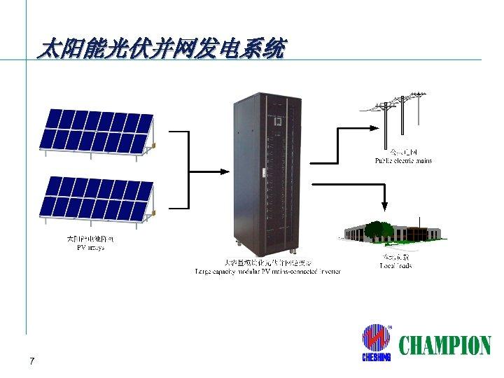 太阳能光伏并网发电系统 7 Emerson Confidential
