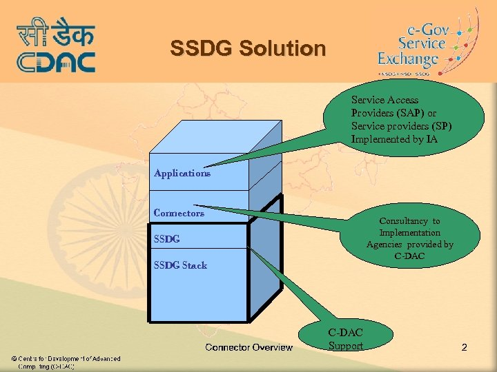 SSDG Solution Service Access Providers (SAP) or Service providers (SP) Implemented by IA Applications
