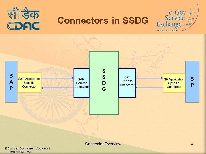 Connectors in SSDG S A P SAP Application Specific Connector SAP Generic Connector S