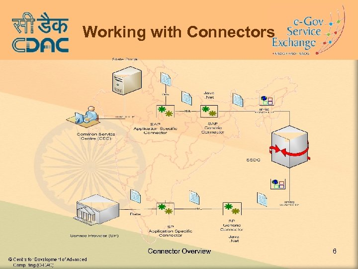 Working with Connectors 6