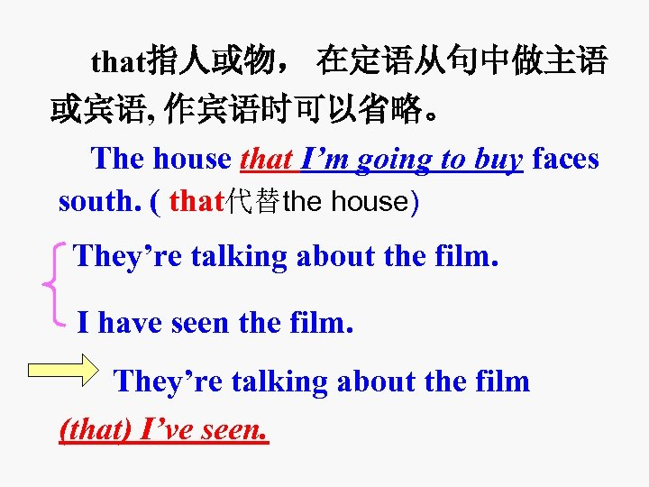 that指人或物, 在定语从句中做主语 或宾语, 作宾语时可以省略。 The house that I'm going to buy faces south. (