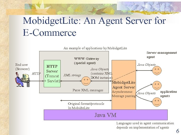 Mobidget. Lite: An Agent Server for E-Commerce An example of applications by Mobidget. Lite