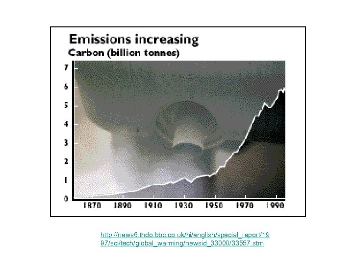 http: //news 6. thdo. bbc. co. uk/hi/english/special_report/19 97/sci/tech/global_warming/newsid_33000/33557. stm