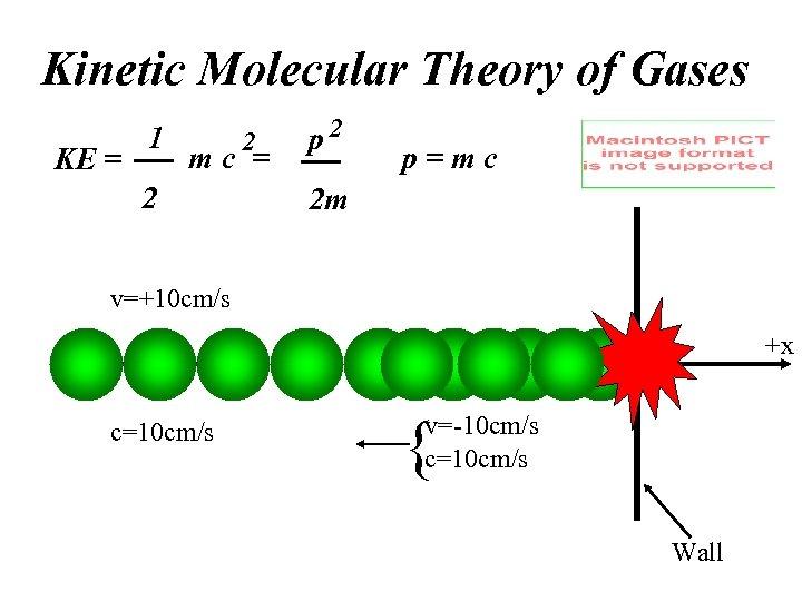 Kinetic Molecular Theory of Gases KE = 1 2 mc = 2 p=mc 2