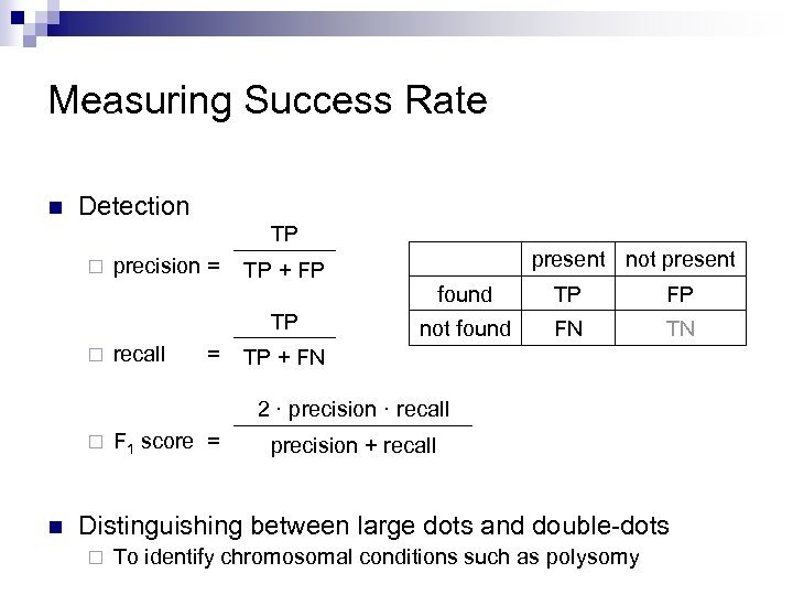 Measuring Success Rate n Detection TP ¨ precision = TP ¨ recall = present