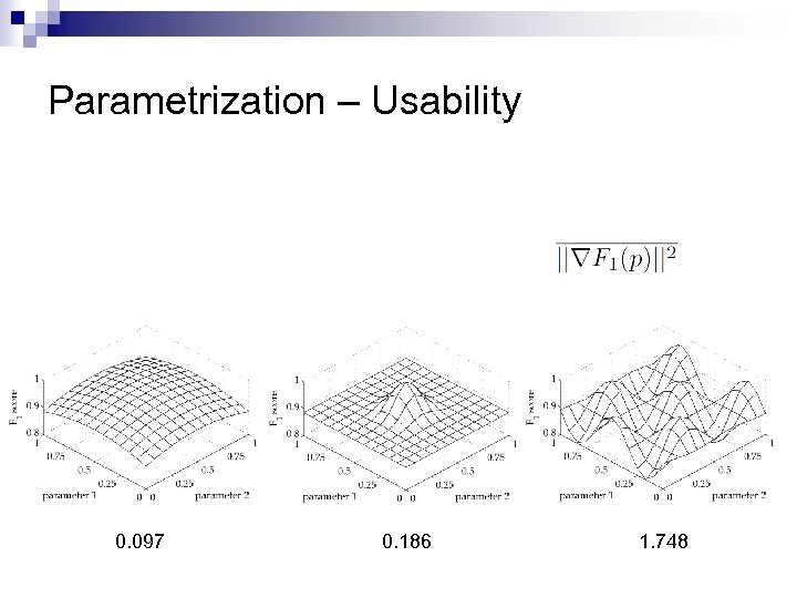 Parametrization – Usability n Proposed new method for evaluating sensitivity to parameter settings: Mean