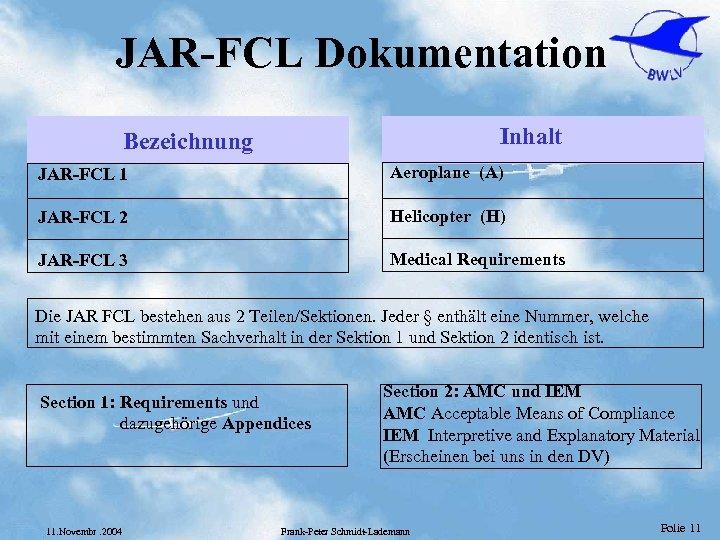 JAR-FCL Dokumentation Inhalt Bezeichnung JAR-FCL 1 Aeroplane (A) JAR-FCL 2 Helicopter (H) JAR-FCL 3