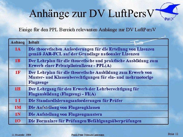 Anhänge zur DV Luft. Pers. V Einige für den PPL Bereich relevanten Anhänge zur
