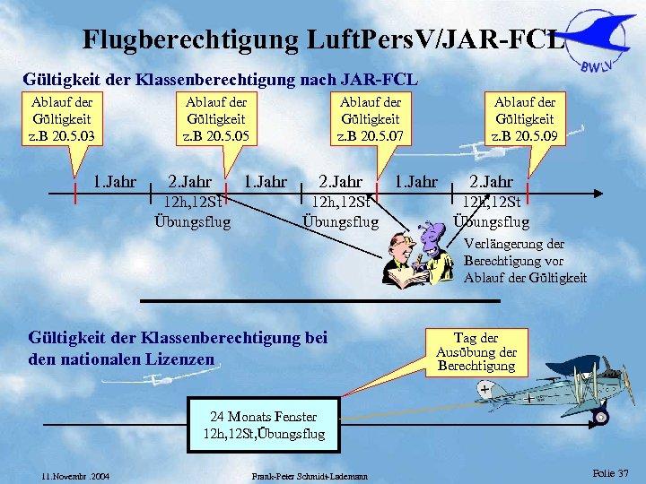Flugberechtigung Luft. Pers. V/JAR-FCL Gültigkeit der Klassenberechtigung nach JAR-FCL Ablauf der Gültigkeit z. B