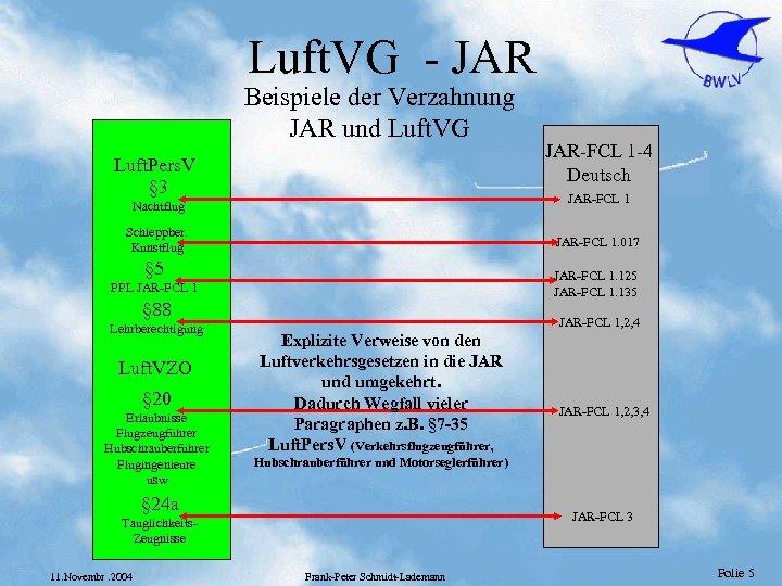 Luft. VG - JAR Beispiele der Verzahnung JAR und Luft. VG Luft. Pers. V