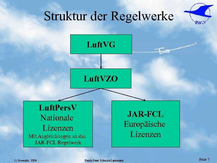 Struktur der Regelwerke Luft. VG Luft. VZO Luft. Pers. V Nationale Lizenzen Mit Angleichungen