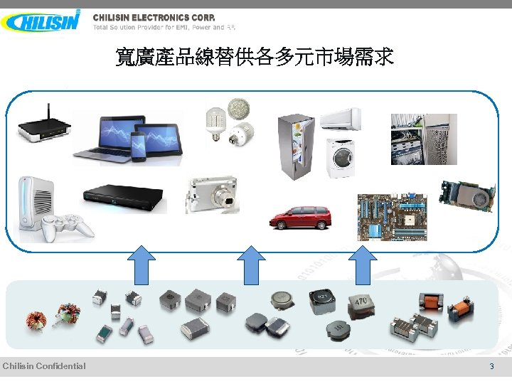 寬廣產品線替供各多元市場需求 Chilisin Confidential 3