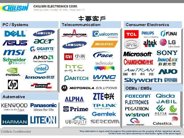 PC / Systems 主要客戶 Telecommunication Consumer Electronics OEMs / EMSs Automotive Chilisin Confidential *Any