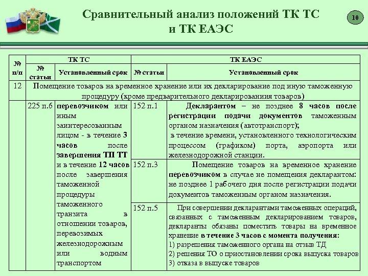 Сравнительный анализ положений ТК ТС и ТК ЕАЭС № п/п 12 ТК ТС №