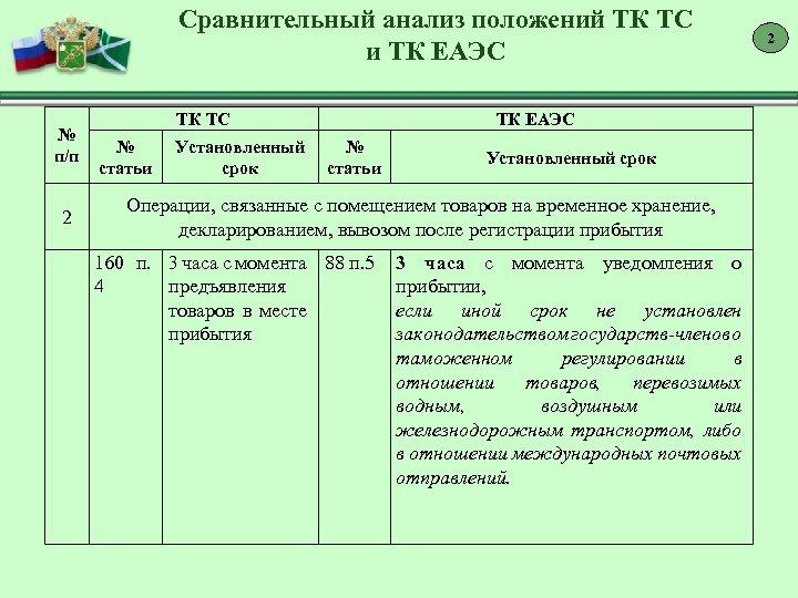 Сравнительный анализ положений ТК ТС и ТК ЕАЭС № п/п 2 ТК ТС №