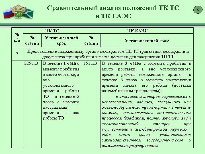 Сравнительный анализ положений ТК ТС и ТК ЕАЭС № п/п 7 ТК ТС №