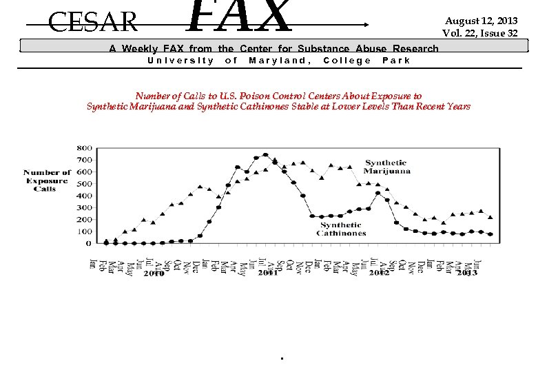 CESAR FAX August 12, 2013 Vol. 22, Issue 32 A Weekly FAX from the