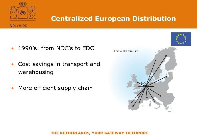 Centralized European Distribution • 1990's: from NDC's to EDC • Cost savings in transport