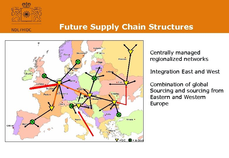 Future Supply Chain Structures Centrally managed regionalized networks Integration East and West Combination of