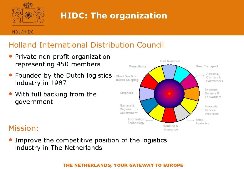 HIDC: The organization Holland International Distribution Council • Private non profit organization representing 450