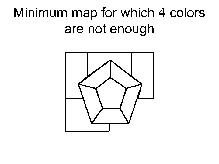 Minimum map for which 4 colors are not enough