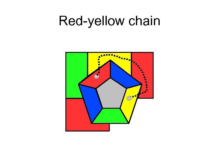 Red-yellow chain
