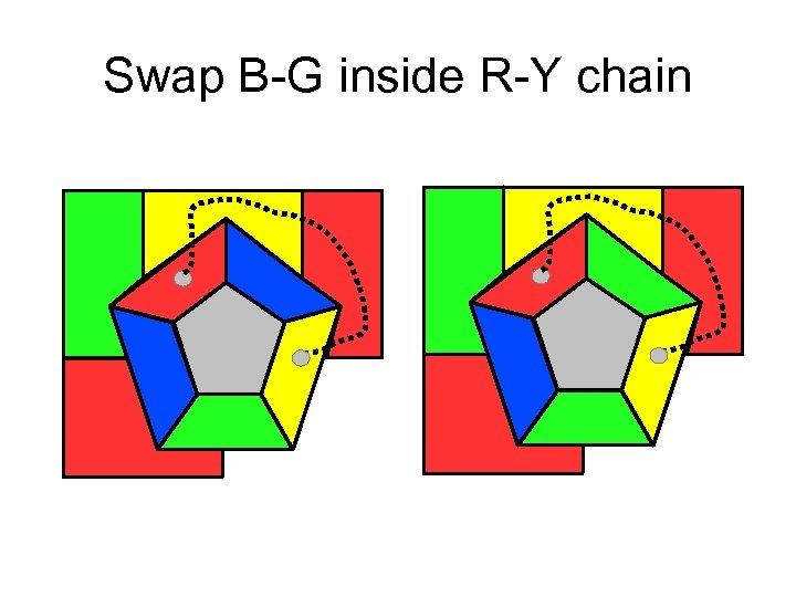 Swap B-G inside R-Y chain
