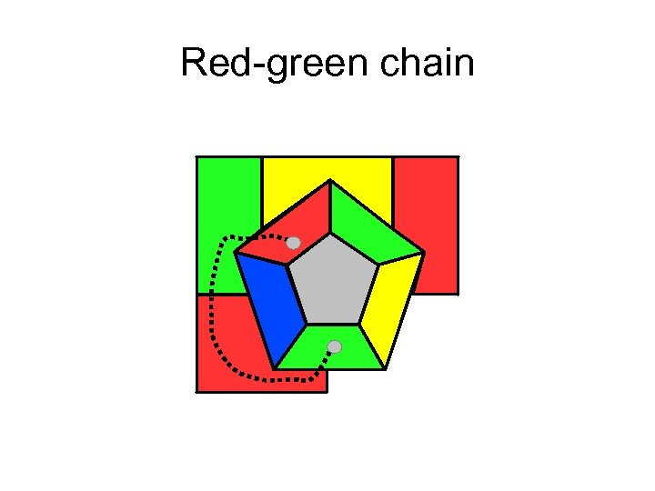 Red-green chain