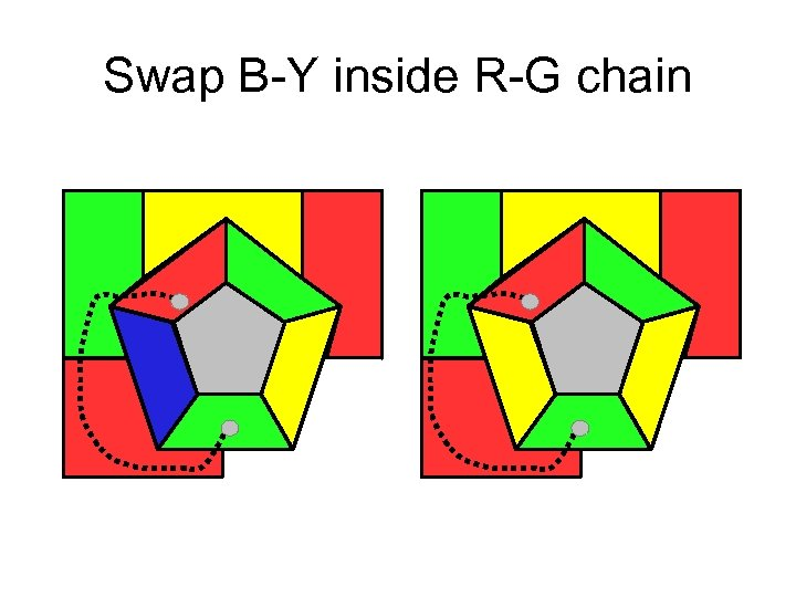 Swap B-Y inside R-G chain