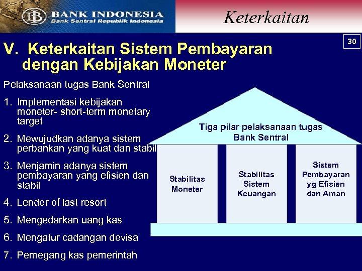 Keterkaitan 30 30 V. Keterkaitan Sistem Pembayaran dengan Kebijakan Moneter Pelaksanaan tugas Bank Sentral